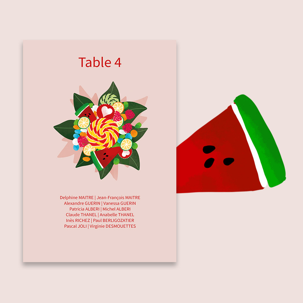 Table plan | Candy
