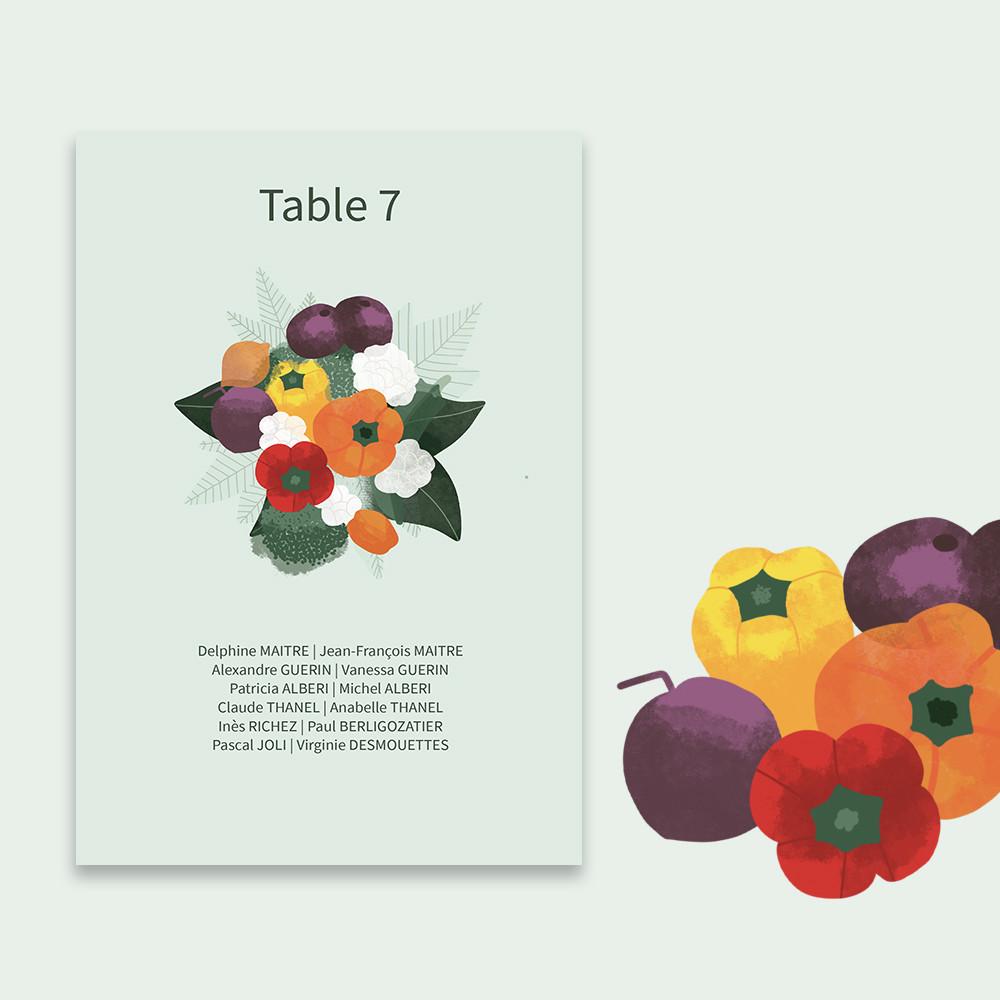 Table plan | Vegetables